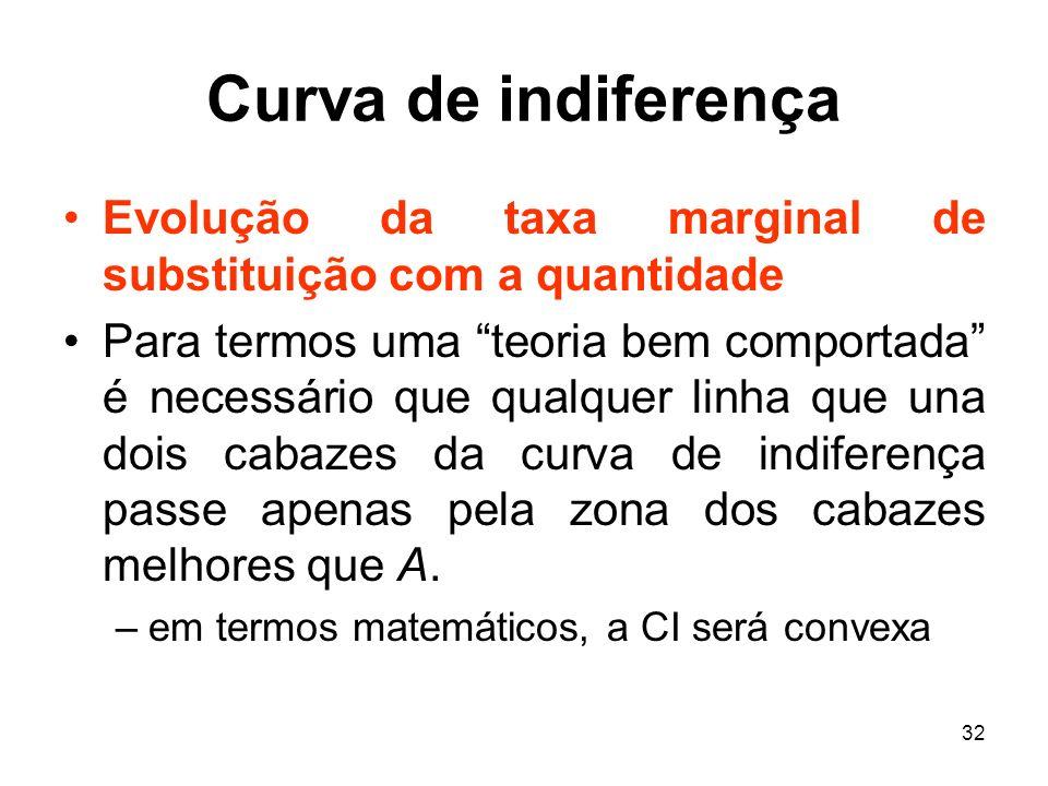 Curva de indiferença Evolução da taxa marginal de substituição com a quantidade.