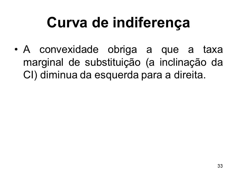 Curva de indiferençaA convexidade obriga a que a taxa marginal de substituição (a inclinação da CI) diminua da esquerda para a direita.