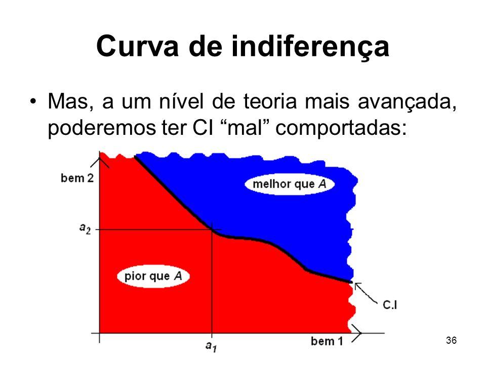 Curva de indiferença Mas, a um nível de teoria mais avançada, poderemos ter CI mal comportadas:
