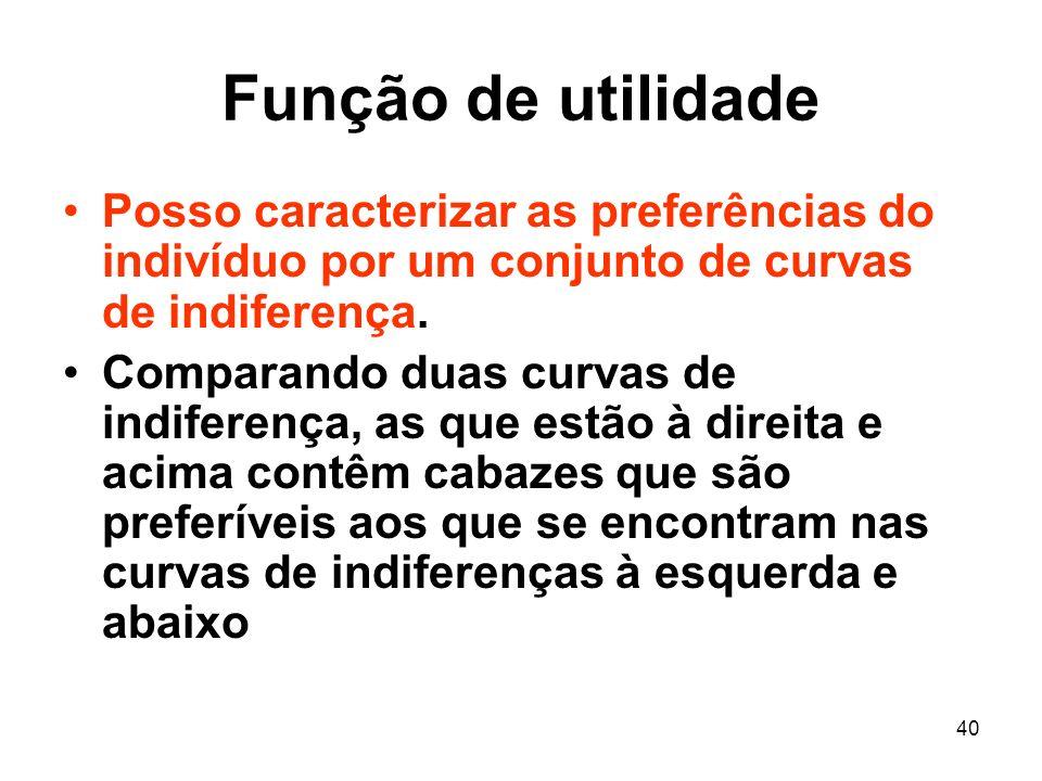 Função de utilidade Posso caracterizar as preferências do indivíduo por um conjunto de curvas de indiferença.