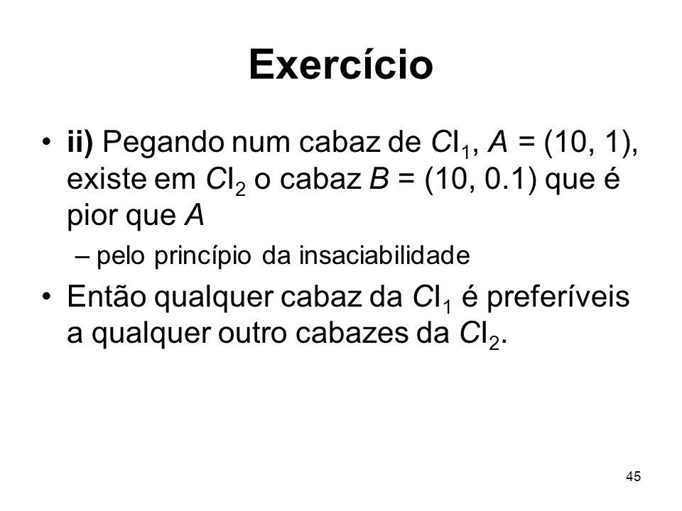 Exercício ii) Pegando num cabaz de CI1, A = (10, 1), existe em CI2 o cabaz B = (10, 0.1) que é pior que A.