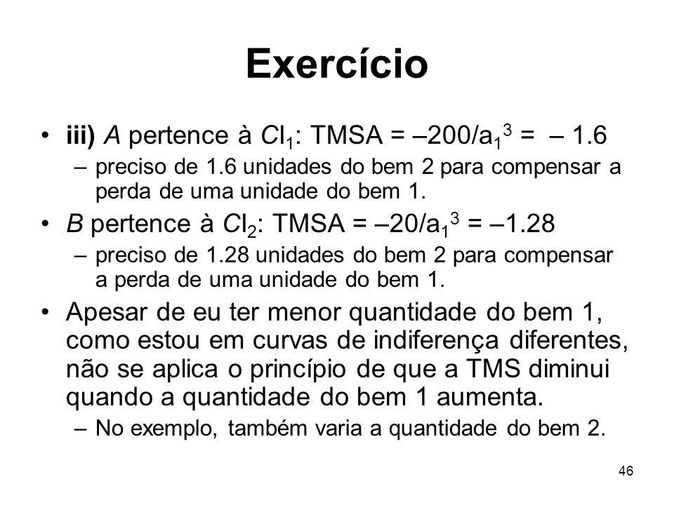 Exercício iii) A pertence à CI1: TMSA = –200/a13 = – 1.6