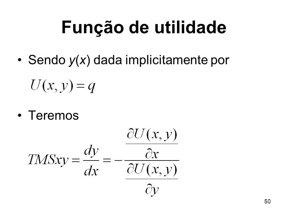 Função de utilidade Sendo y(x) dada implicitamente por Teremos