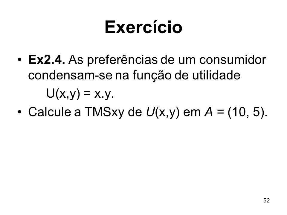 Exercício Ex2.4. As preferências de um consumidor condensam-se na função de utilidade. U(x,y) = x.y.
