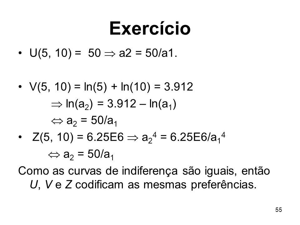 Exercício U(5, 10) = 50  a2 = 50/a1. V(5, 10) = ln(5) + ln(10) = 3.912.  ln(a2) = 3.912 – ln(a1)