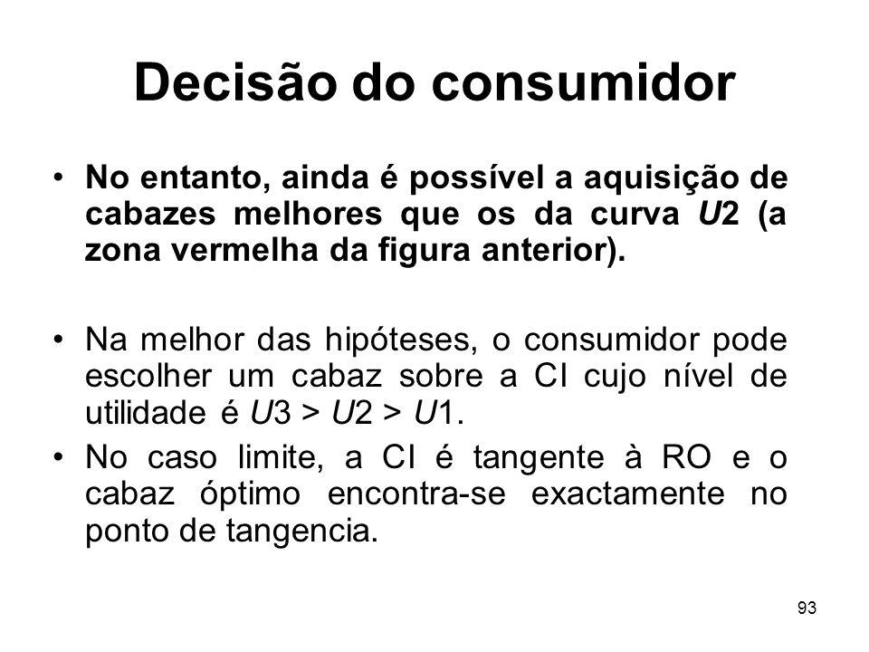 Decisão do consumidor No entanto, ainda é possível a aquisição de cabazes melhores que os da curva U2 (a zona vermelha da figura anterior).