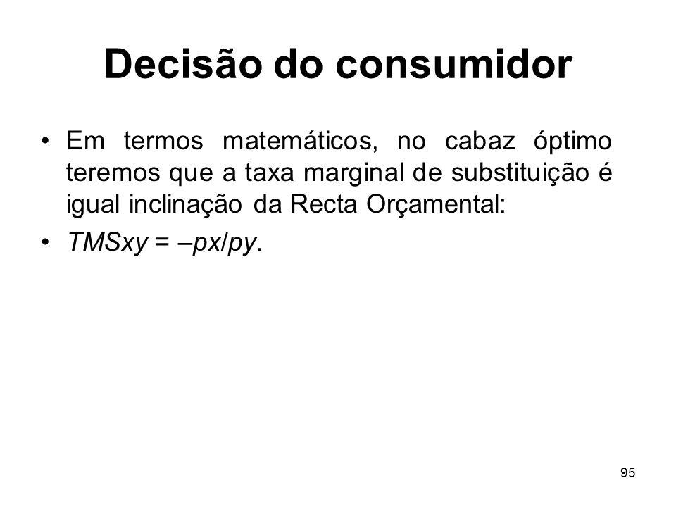 Decisão do consumidor Em termos matemáticos, no cabaz óptimo teremos que a taxa marginal de substituição é igual inclinação da Recta Orçamental: