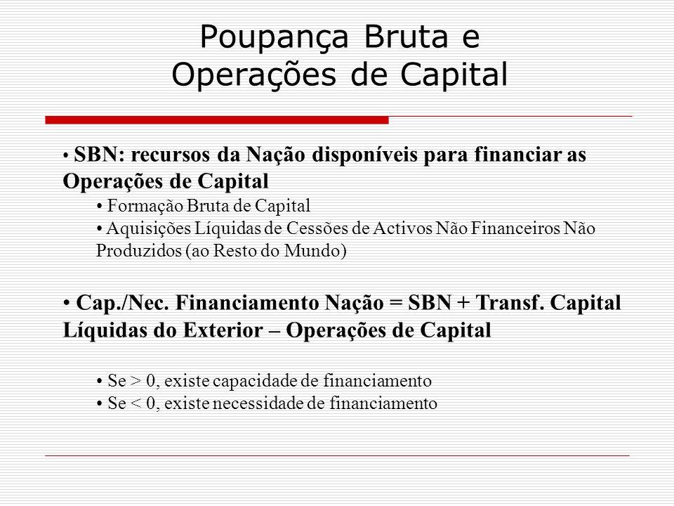 Poupança Bruta e Operações de Capital