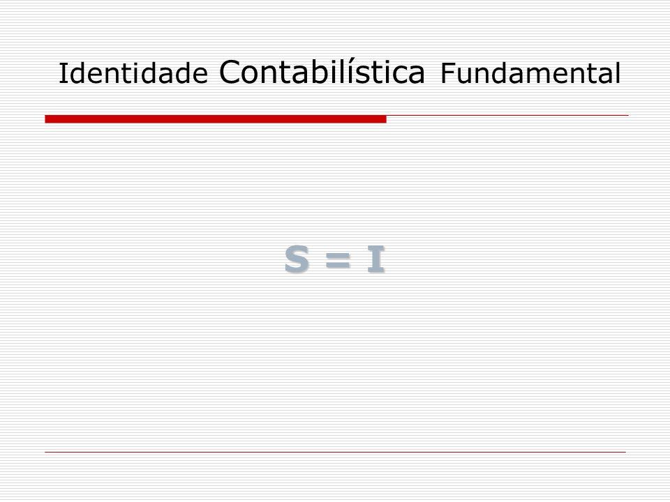 Identidade Contabilística Fundamental
