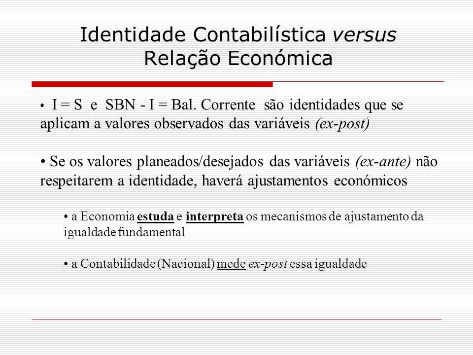 Identidade Contabilística versus Relação Económica