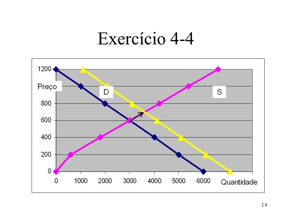 Exercício 4-4