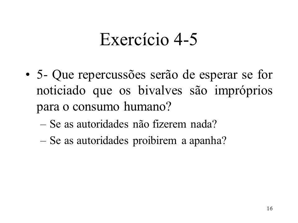 Exercício 4-5 5- Que repercussões serão de esperar se for noticiado que os bivalves são impróprios para o consumo humano