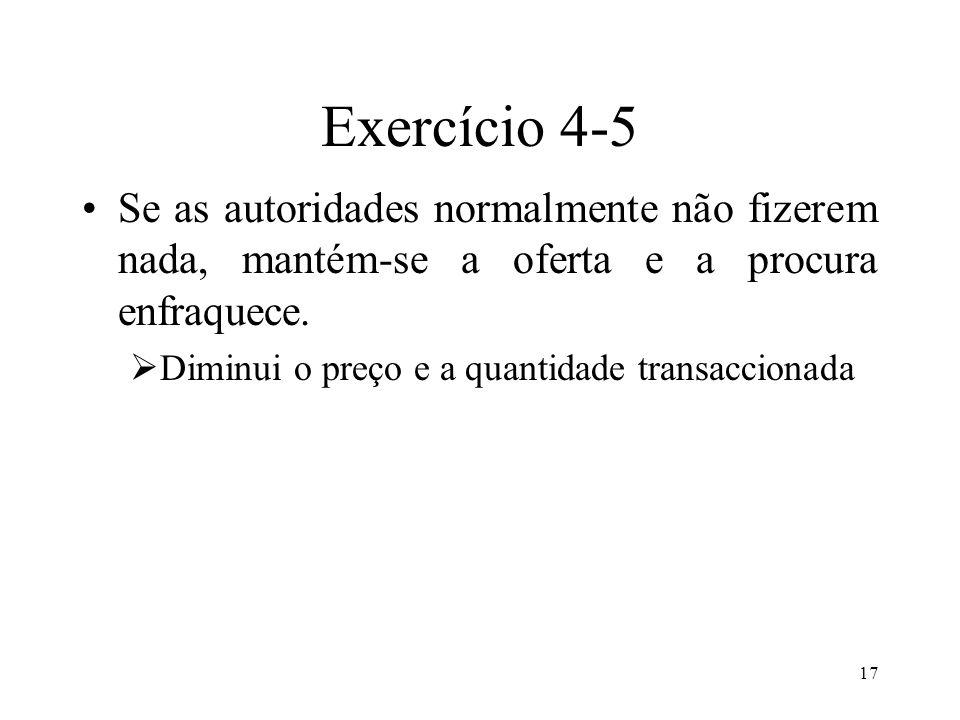 Exercício 4-5 Se as autoridades normalmente não fizerem nada, mantém-se a oferta e a procura enfraquece.