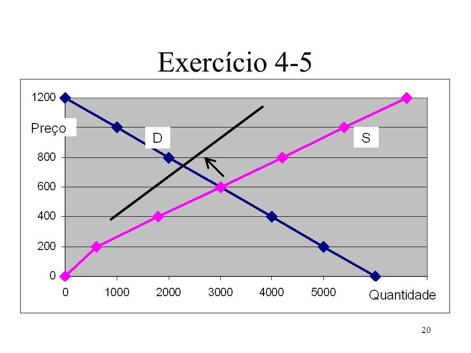 Exercício 4-5