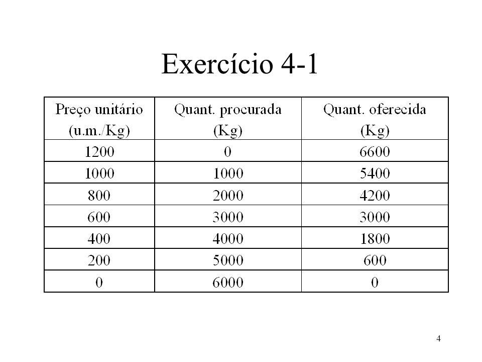 Exercício 4-1