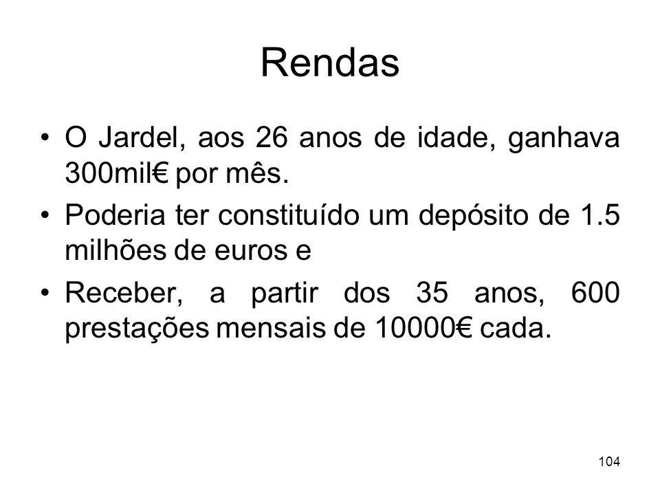 Rendas O Jardel, aos 26 anos de idade, ganhava 300mil€ por mês.