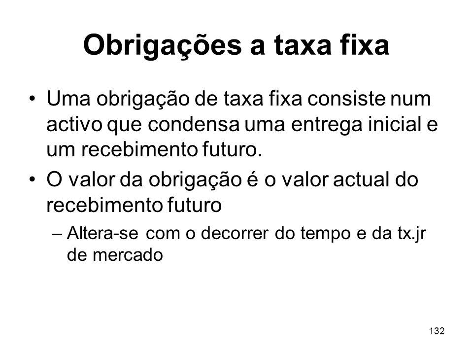 Obrigações a taxa fixa Uma obrigação de taxa fixa consiste num activo que condensa uma entrega inicial e um recebimento futuro.