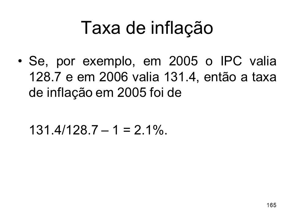 Taxa de inflaçãoSe, por exemplo, em 2005 o IPC valia 128.7 e em 2006 valia 131.4, então a taxa de inflação em 2005 foi de.
