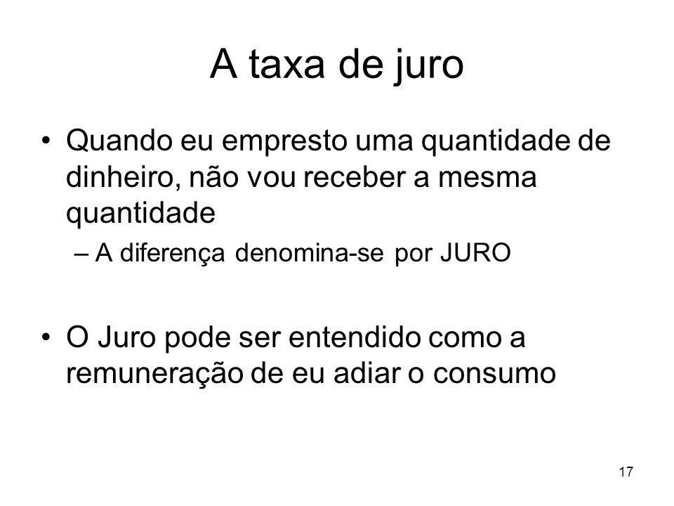 A taxa de juroQuando eu empresto uma quantidade de dinheiro, não vou receber a mesma quantidade. A diferença denomina-se por JURO.