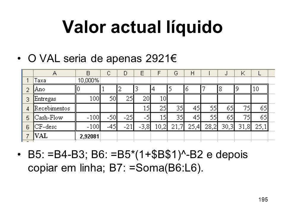 Valor actual líquido O VAL seria de apenas 2921€