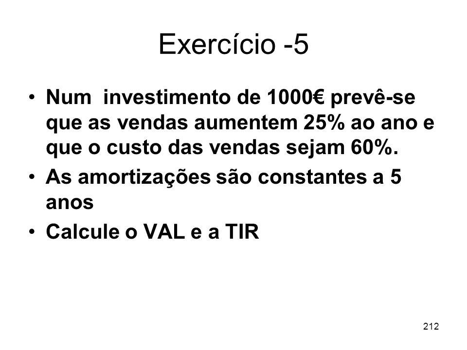Exercício -5Num investimento de 1000€ prevê-se que as vendas aumentem 25% ao ano e que o custo das vendas sejam 60%.