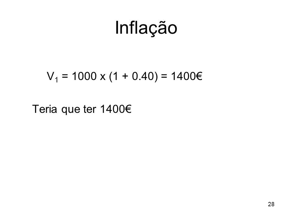 Inflação V1 = 1000 x (1 + 0.40) = 1400€ Teria que ter 1400€