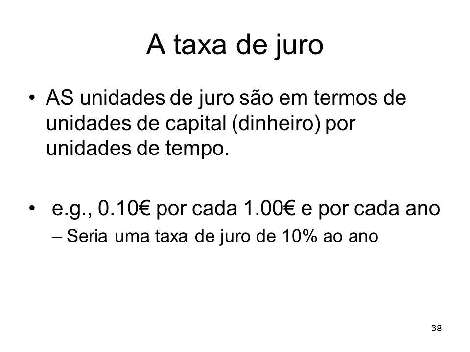 A taxa de juro AS unidades de juro são em termos de unidades de capital (dinheiro) por unidades de tempo.