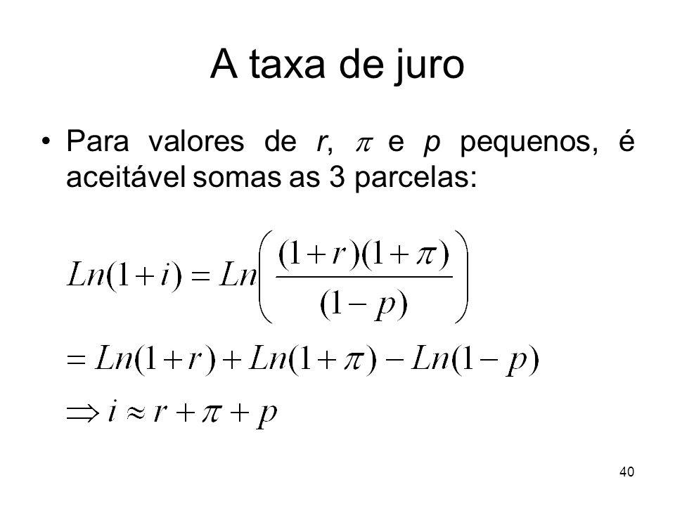 A taxa de juro Para valores de r,  e p pequenos, é aceitável somas as 3 parcelas: