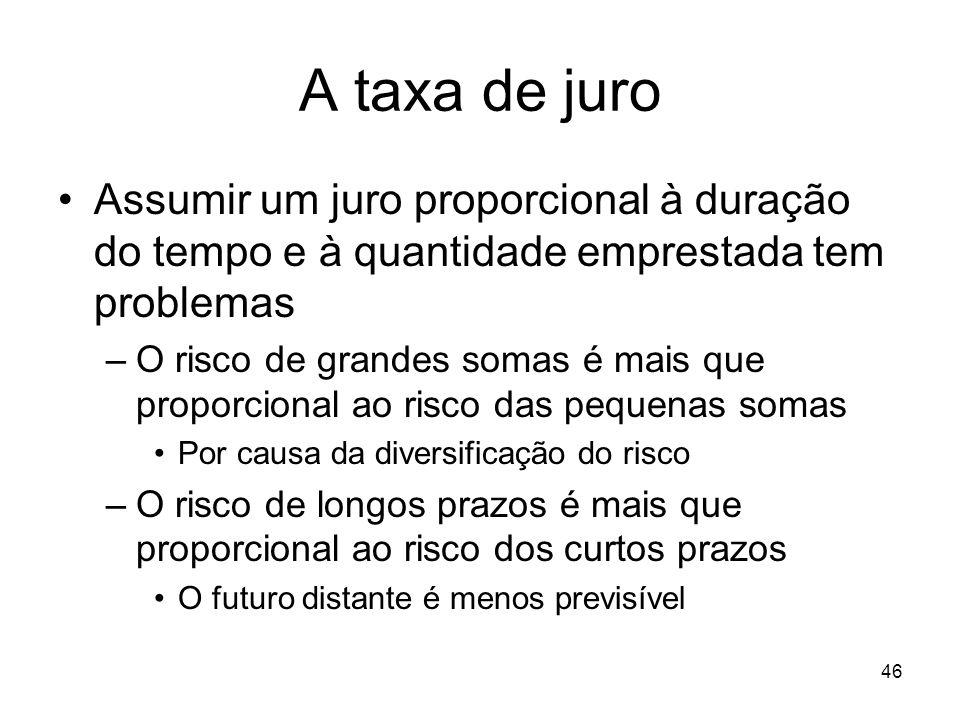 A taxa de juroAssumir um juro proporcional à duração do tempo e à quantidade emprestada tem problemas.