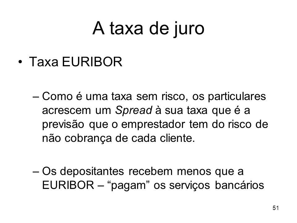 A taxa de juro Taxa EURIBOR