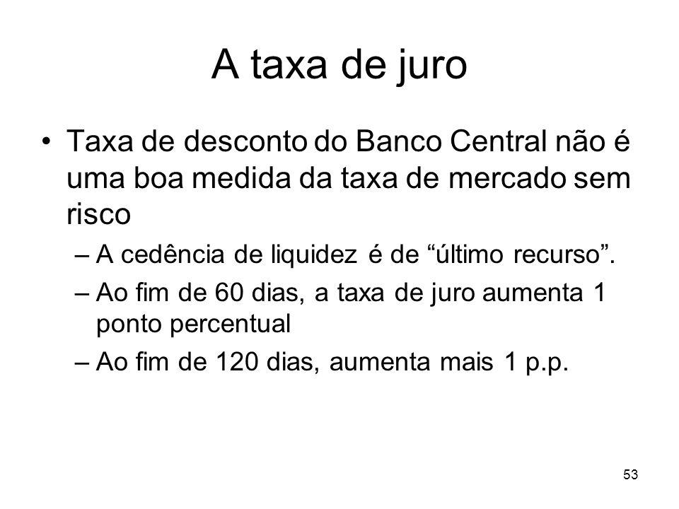 A taxa de juroTaxa de desconto do Banco Central não é uma boa medida da taxa de mercado sem risco. A cedência de liquidez é de último recurso .