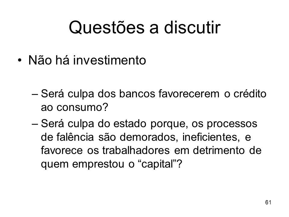 Questões a discutir Não há investimento
