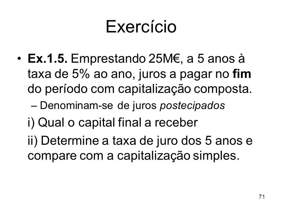Exercício Ex.1.5. Emprestando 25M€, a 5 anos à taxa de 5% ao ano, juros a pagar no fim do período com capitalização composta.