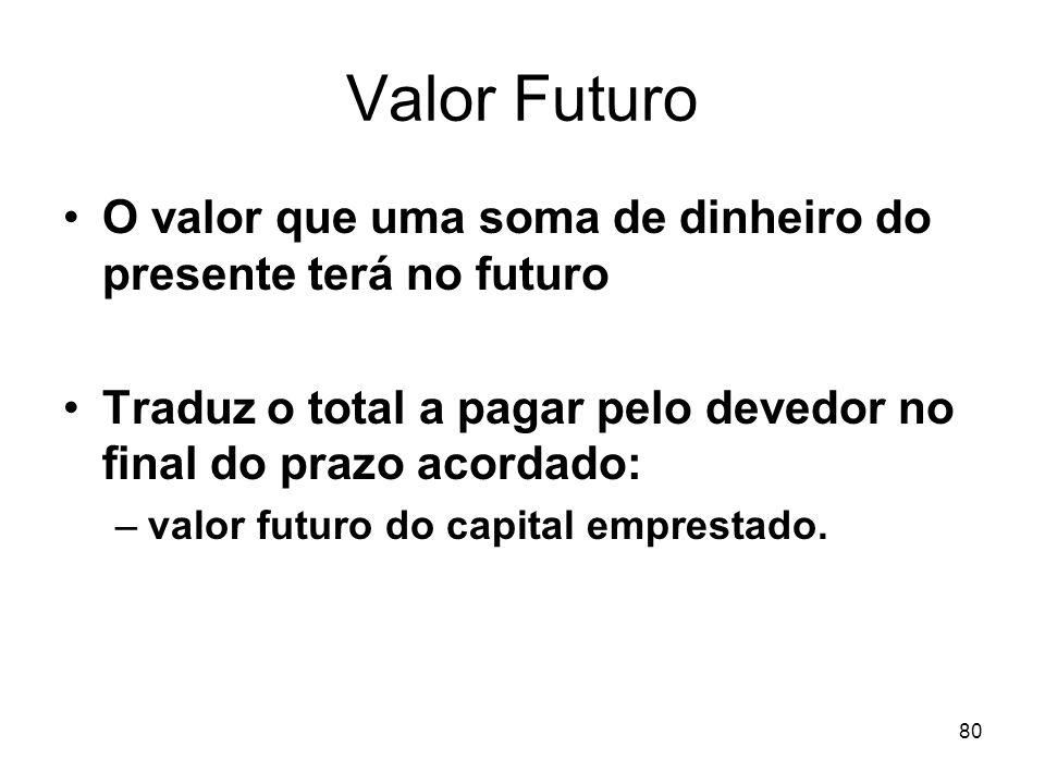 Valor Futuro O valor que uma soma de dinheiro do presente terá no futuro. Traduz o total a pagar pelo devedor no final do prazo acordado: