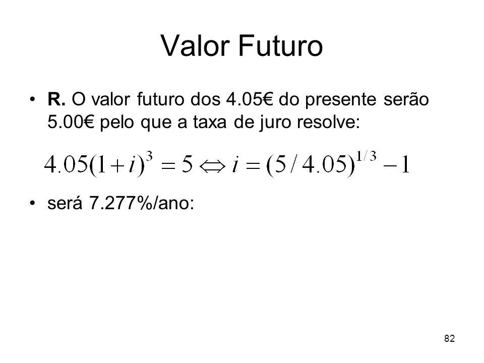Valor FuturoR.