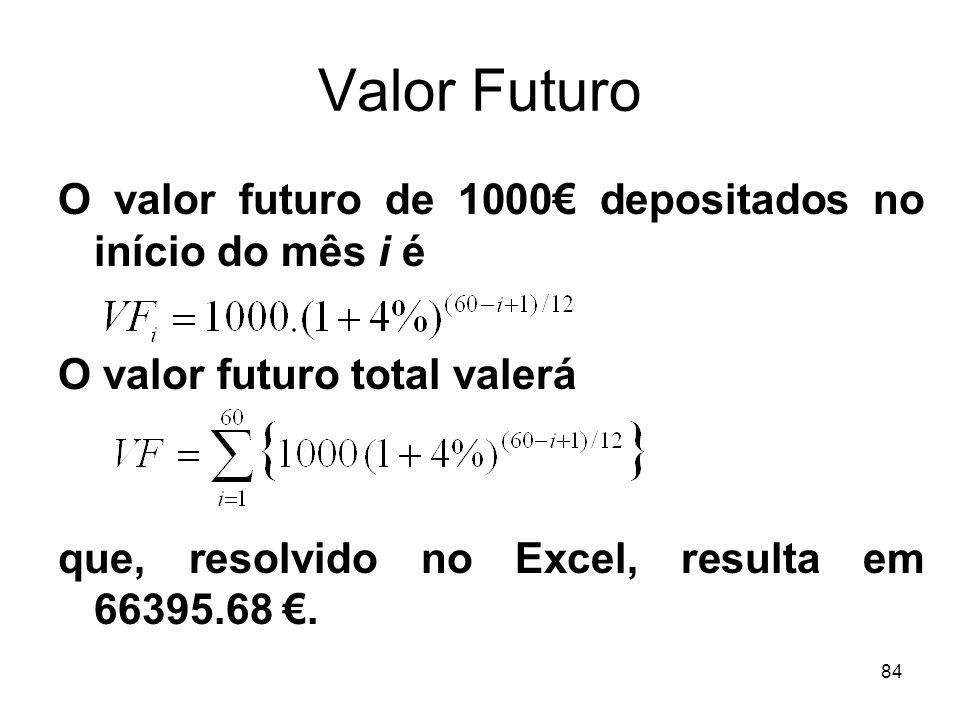 Valor Futuro O valor futuro de 1000€ depositados no início do mês i é