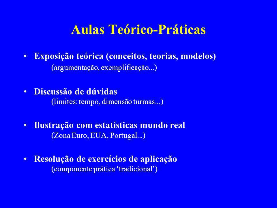 Aulas Teórico-Práticas