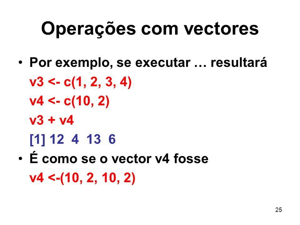 Operações com vectores