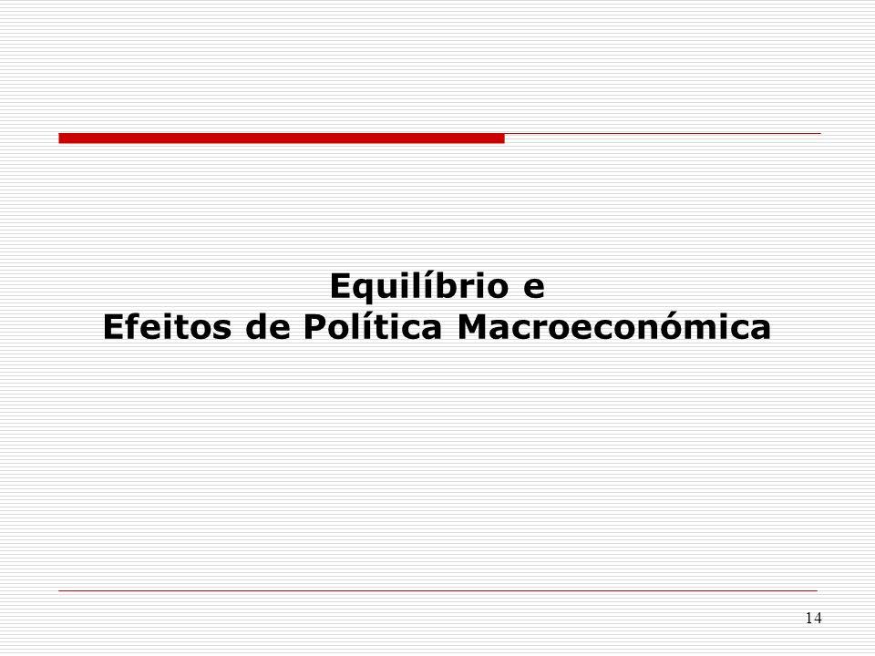 Equilíbrio e Efeitos de Política Macroeconómica