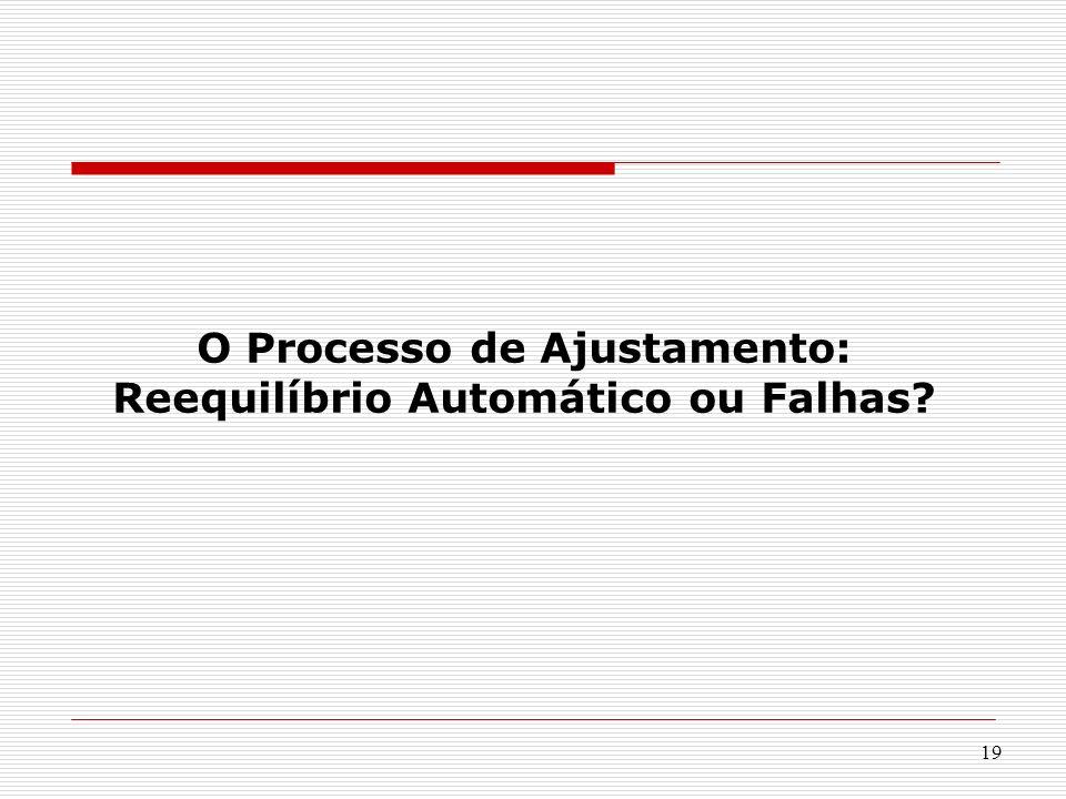 O Processo de Ajustamento: Reequilíbrio Automático ou Falhas