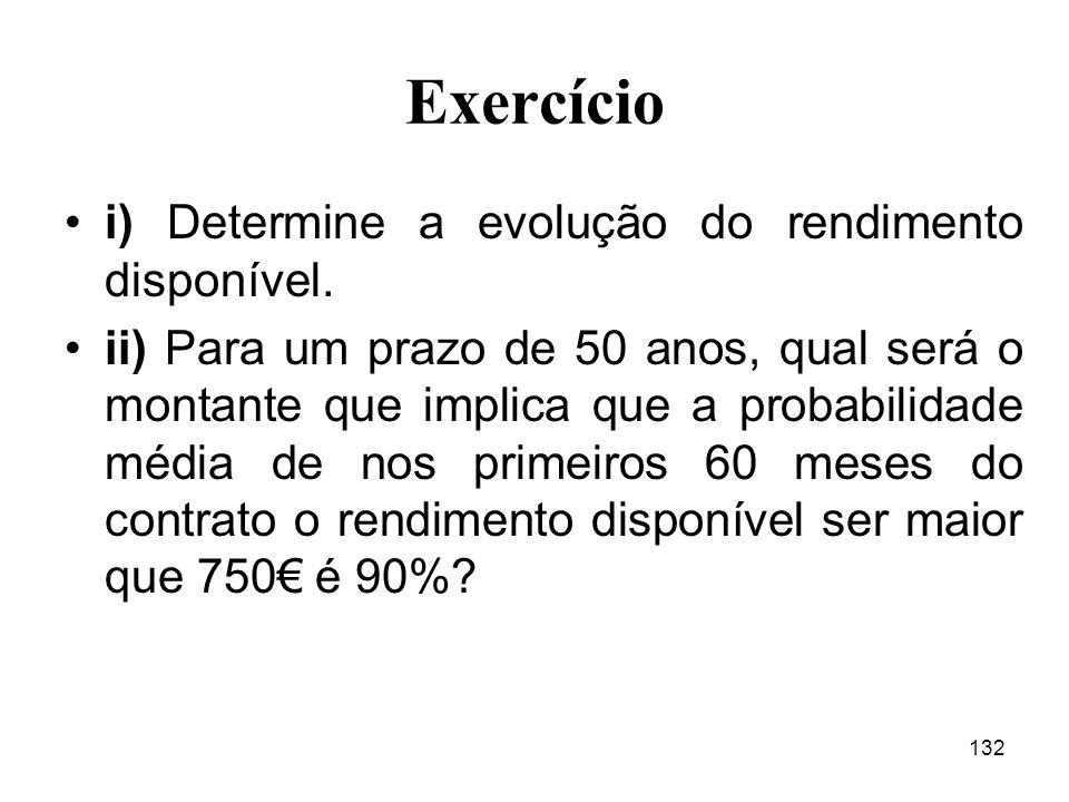 Exercício i) Determine a evolução do rendimento disponível.