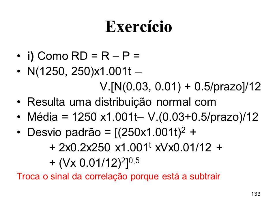 Exercício i) Como RD = R – P = N(1250, 250)x1.001t –