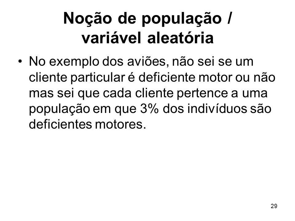 Noção de população / variável aleatória