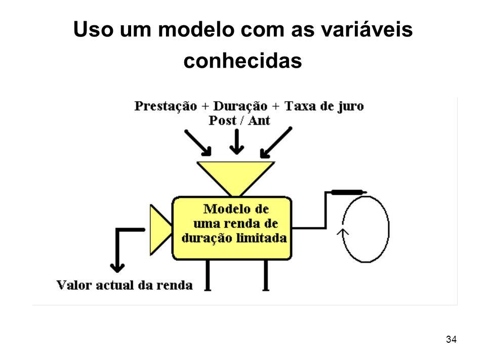 Uso um modelo com as variáveis conhecidas