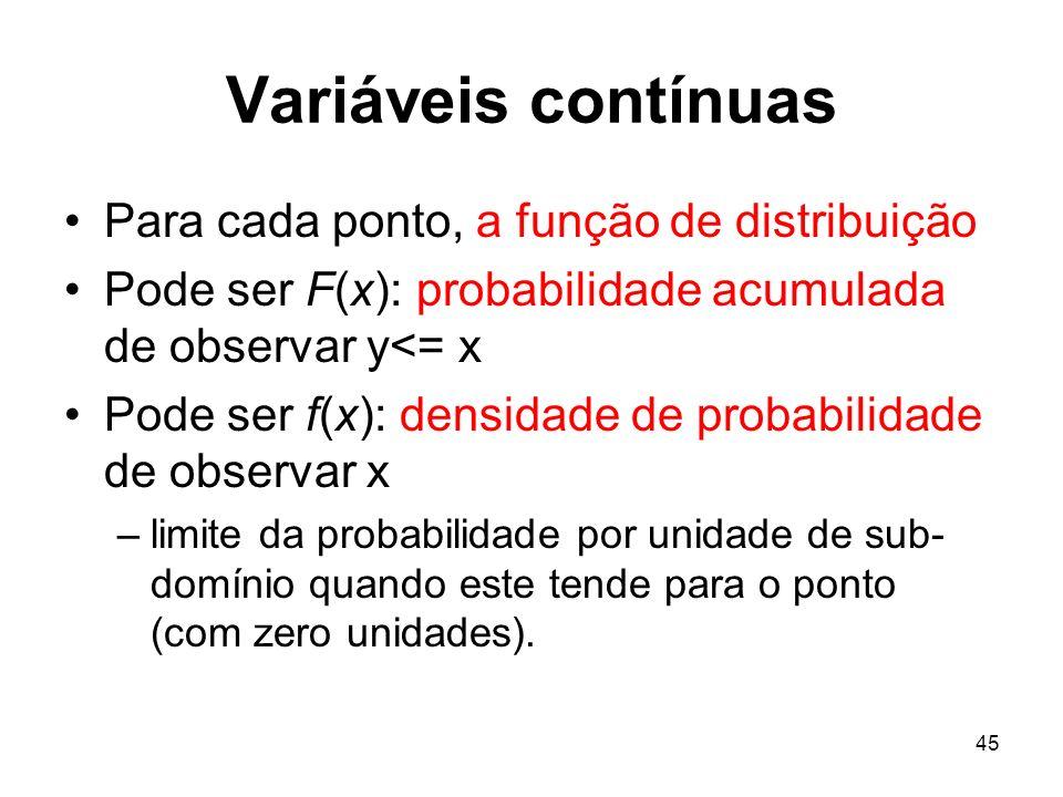Variáveis contínuas Para cada ponto, a função de distribuição