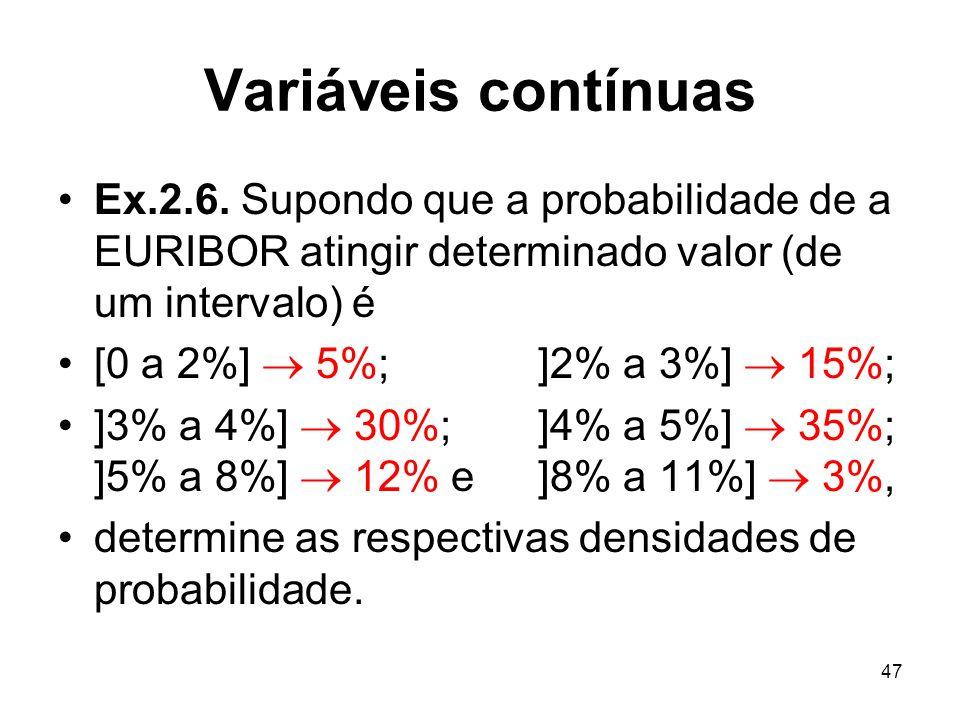 Variáveis contínuas Ex.2.6. Supondo que a probabilidade de a EURIBOR atingir determinado valor (de um intervalo) é.