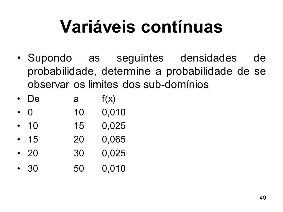 Variáveis contínuas Supondo as seguintes densidades de probabilidade, determine a probabilidade de se observar os limites dos sub-domínios.