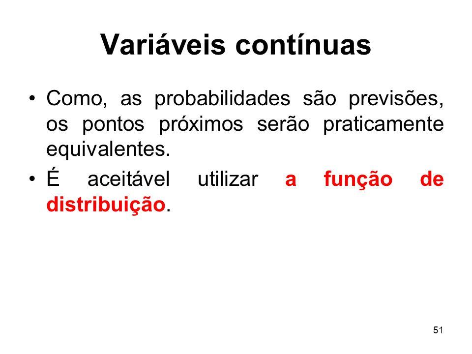 Variáveis contínuas Como, as probabilidades são previsões, os pontos próximos serão praticamente equivalentes.