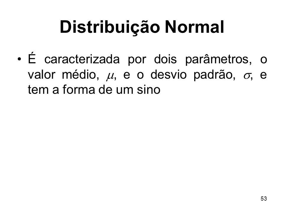 Distribuição Normal É caracterizada por dois parâmetros, o valor médio, , e o desvio padrão, , e tem a forma de um sino.