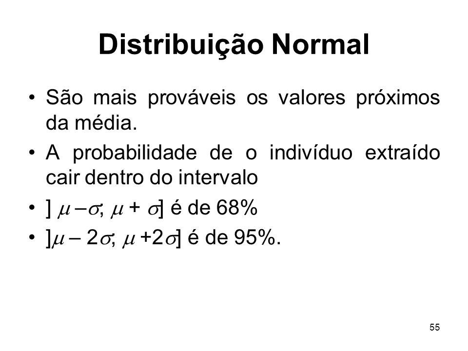 Distribuição Normal São mais prováveis os valores próximos da média.